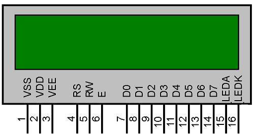 2x16 Karakter LCD pinleri