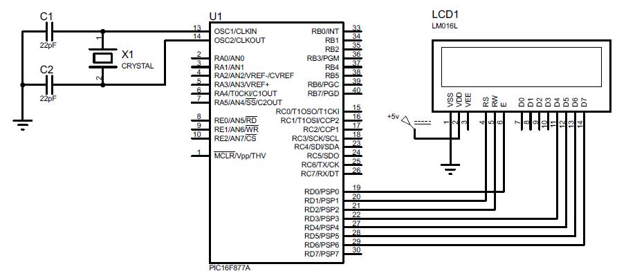 CCS C LCD Kullanımı